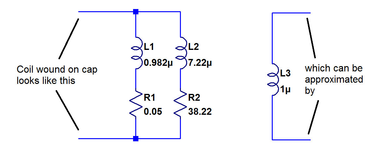 inductor model