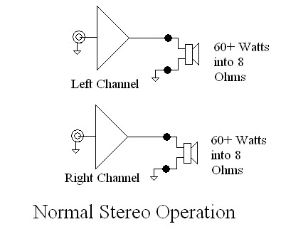 normal stereo connection